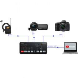 Blackmagic Design ATEM Mini HD Mixer 4 HDMI con web USB