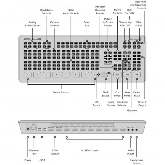 Blackmagic Design ATEM Mini Extreme ISO Mixer 8 HDMI Streaming + Record