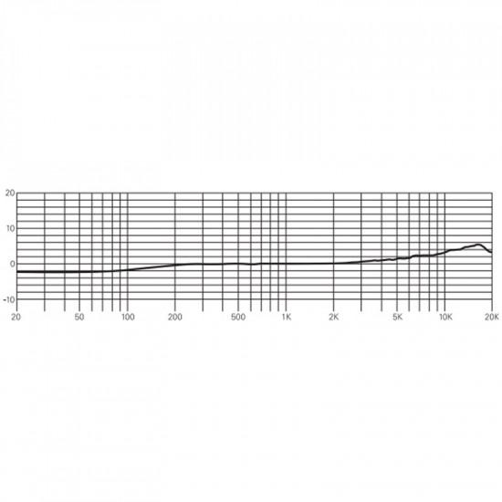 Mogan LAO-BK-SE Micrófono Standard Omni  con conector para transmisor Sennheiser